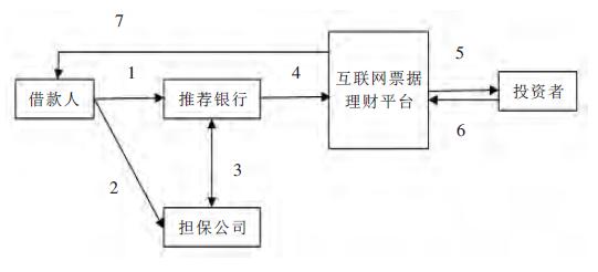 tm1637典型电路图
