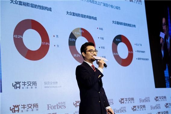 福布斯中国.牛交所联合发布理财趋势报告