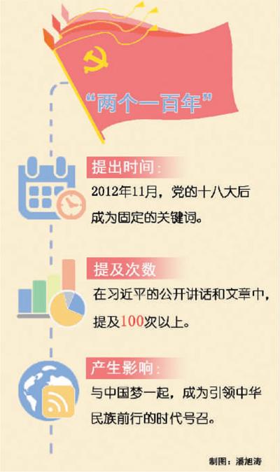 引领中国的时代骄子_两个一百年 引领前行的时代号召 - 中国日报网